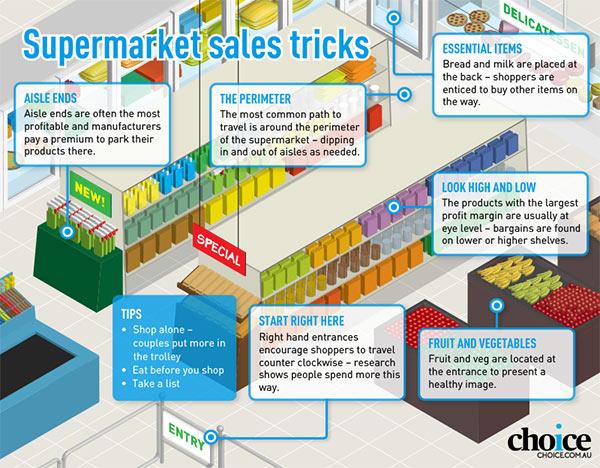 supermarket-sales-trick-600px