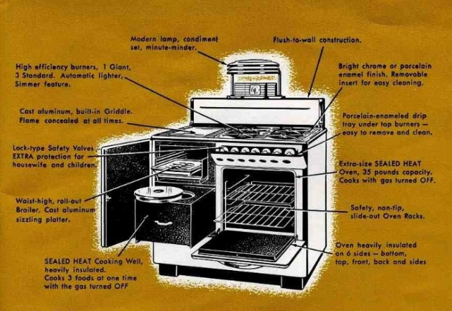 Built-in fireless cooker 2